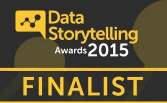 award – story telling
